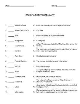 Immigration/Urbanization Vocabulary Quiz