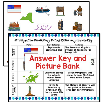 Immigration Vocabulary Picture Dictionary