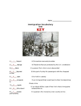 Immigration Vocabulary Study Guide / Test / Key