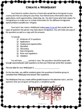 Immigration WebQuest Project
