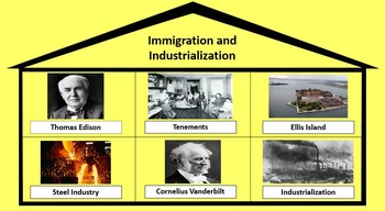 Immigration and Industrialization House of History Review Game