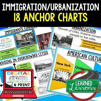 American History Anchor Charts Immigration and Urbanization