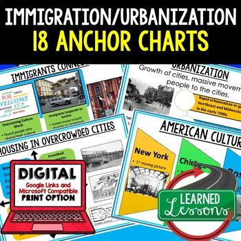 American History Anchor Charts Immigration and Urbanization Anchor Charts