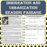 Immigration and Urbanization Reading Passage with Response