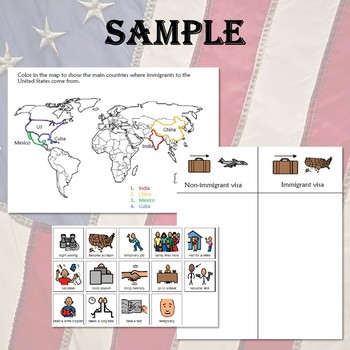 Immigration and the United States Current Events Unit for Special Education
