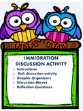 Advisory: Immigration discussion Questions