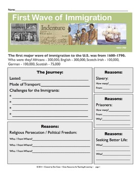 Immigration from 1600-1790 - SmartBoard & Student Sheet Activity Pack
