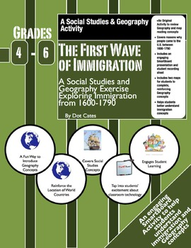 Immigration from 1600-1790 - SmartBoard & Student Sheet Ac