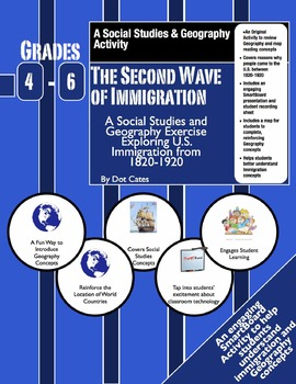 Immigration from 1820-1920 - SmartBoard & Student Sheet Activity Pack