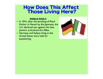 Immigration from 1930-1965 - SmartBoard & Student Sheet Activity Pack