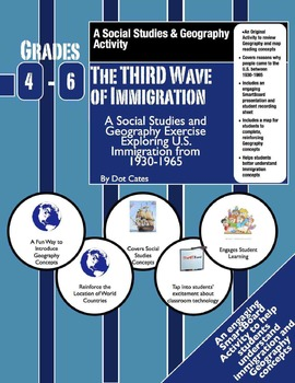 Immigration from 1930-1965 - SmartBoard & Student Sheet Ac
