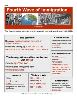 Immigration from 1965-2000 - SmartBoard & Student Sheet Activity Pack