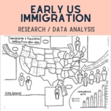 Immigration in the 1800s Research Worksheet