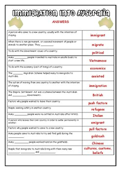 Immigration into Australia Wordsearch and Quiz