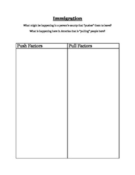 Immigration push and pull factors Activity
