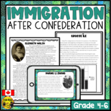 Immigration to Canada After Confederation