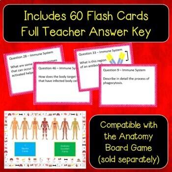 Immune Lymphatic System Flash Cards