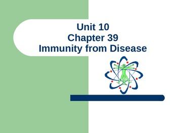 Immune System