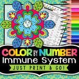 Immune System - Color By Number