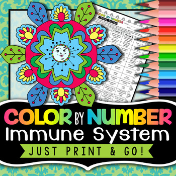 Immune System Color By Number