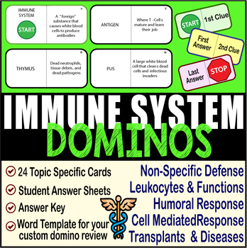 Immune System ~DOMINO REVIEW~ 24 Cards + Answer Sheets + Key- ANATOMY