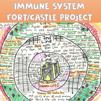 Immune System Fort/Castle Project
