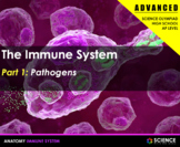 PPT - Immune System (1) ADVANCED - Lines of Defense, Cells