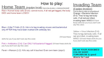 Immune System Tag Game