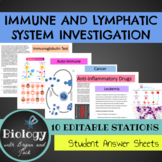 Immune and Lymphatic System Investigation