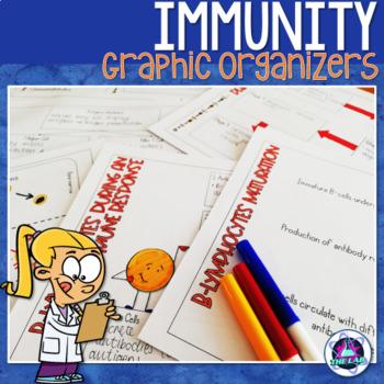 Immunity Graphic Organizers