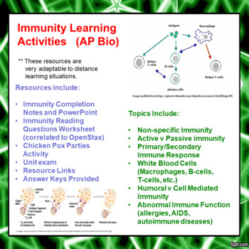 Immunity Learning Package for AP or Advanced Biology