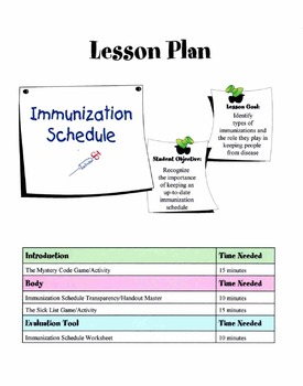 Immunization Schedule Lesson
