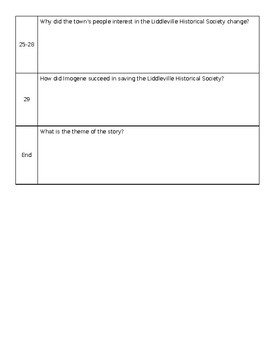 Imogene's Last Stand: Comprehension Questions Worksheet