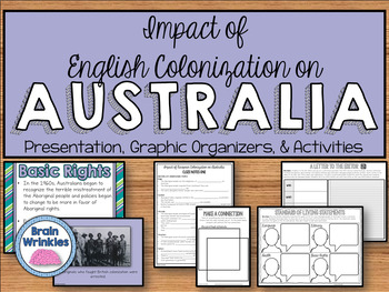 Impact of English Colonization on Australia (SS6H4)