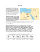 Impact of Imperialism on South Africa & Suez Canal
