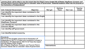 Impact on Colonial Government Learning Goal Chart  1.2 & 1.3