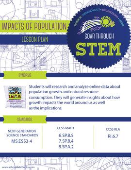 Impacts of Population - STEM Lesson Plan