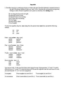 Imparfait Study Guide