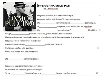 Imparfait vs. Passé Composé Practice with Music - Oxmo Puccino