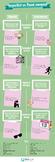 Imparfait vs Passé composé cheatsheet/poster/flash cards
