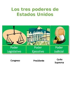 Impeachment process explained for students (Spanish)