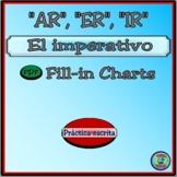 Imperative Verb Tense Fill-In Organizers - El imperativo