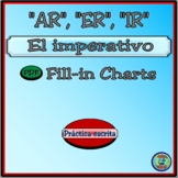 Imperative Verb Tense Fill-In Organizers - El imperativo