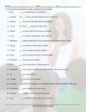 Imperative Verbs Spanish Study Sheet