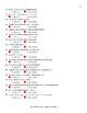 Imperatives Verbs Spanish Correct-Incorrect Exam