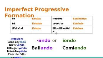 Imperfect Progressive & Preterite Tense
