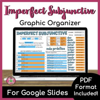 Imperfect Subjunctive Graphic Organizer