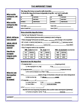 Spanish Imperfect Tense Grammar Notes