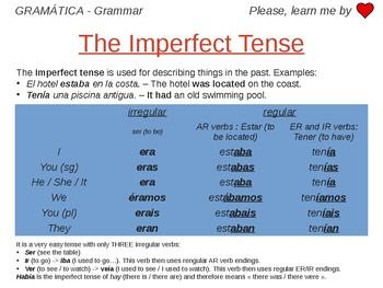 Imperfect Tense - Grammar Work Spanish