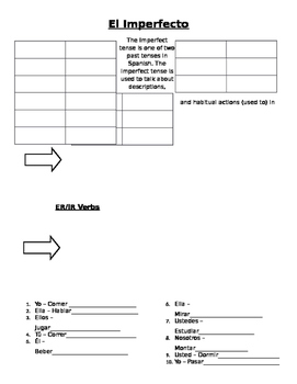 Imperfect Tense Notes